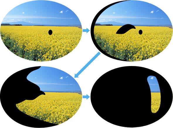 視野が欠けていくイメージ